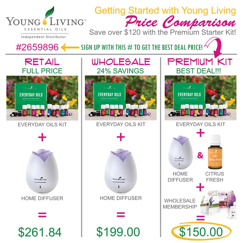 young-living-premium-kit
