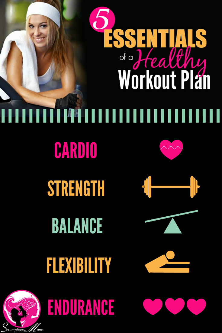 5 Essentials of a healthy workout plan grpahic